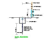 Mekanikal & Elektrikal Gedung: SISTEM PENANGKAL PETIR DI