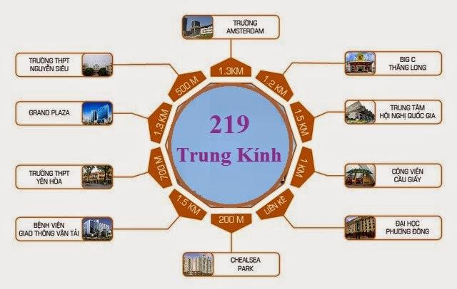 Dự Án Central Point Chung Cư 219 Trung Kính - BĐS Hót Nhất Hiện Nay