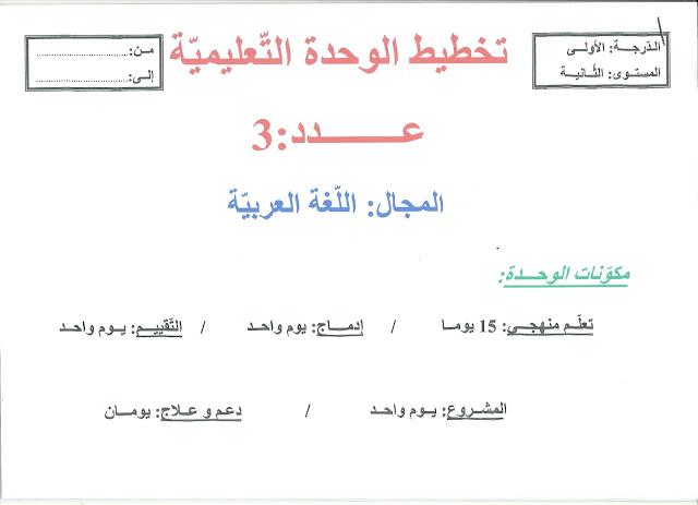 num%25C3%25A9risation0001 - تحميل مخطط الوحدة الثالثة لغة عربية س2