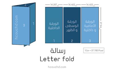 رسالة أو Letter fold