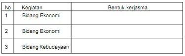 Soal IPS Kelas 9 SMP Bab 9 - Geografi Asia Tenggara