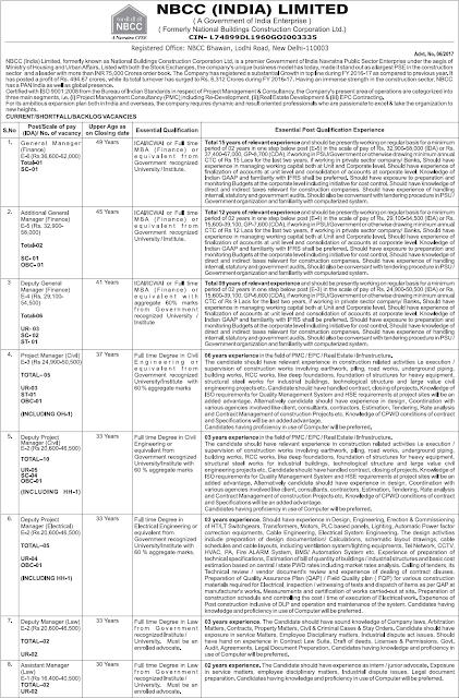 NBCC Recruitment 2017 (94 Posts)