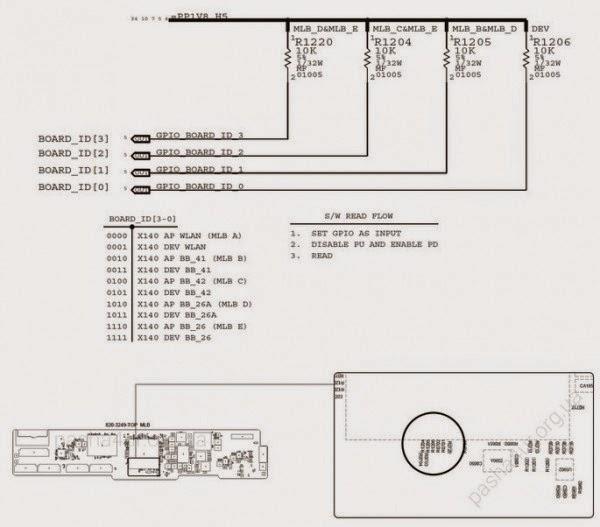 bypass-iCloud-iPad4-i4rab.jpg
