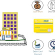 Blue Ocean Retail :: bStore - Just Efficient: nearBuy - Cost Price Convenience Store