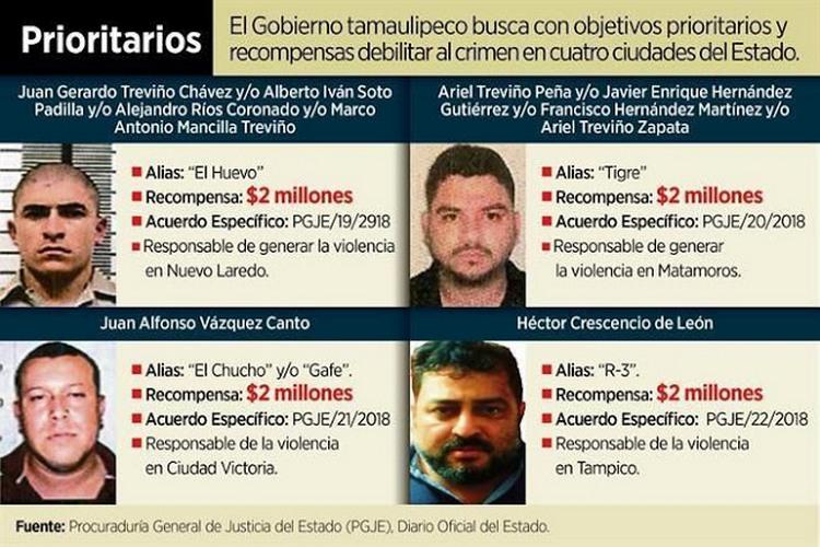 """Gob. de Tamaulipas responde a narcomantas: Ofrece 2 mdp por 4 capos, entre ellos """"El R3""""."""