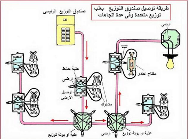 مخططات الكهرباء المنزليه للمبتدئين pdf