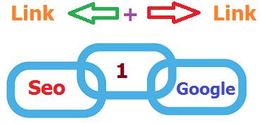 info link, tempat tukar link, backlink melajah, melajah.com solusi backlink terpercaya