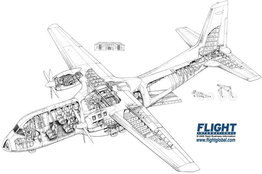aGayaBak !!!: CASA/IPTN CN-235: Pesawat Legendaris Dari