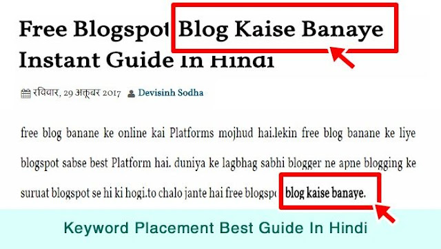 keyword placement guide in hindi, how place keyword in post full guide in hindi