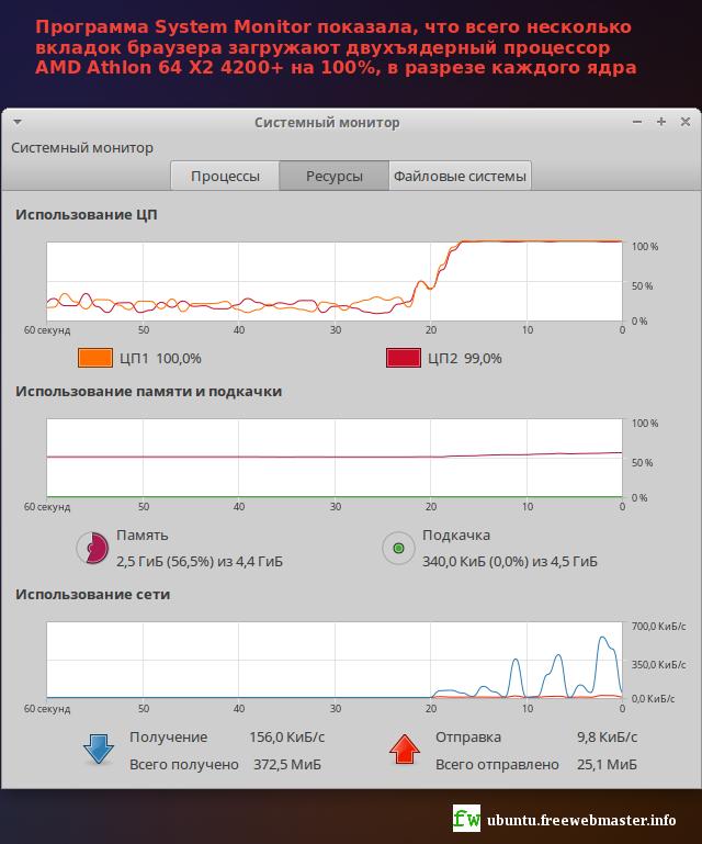 GNOME System Monitor - мониторинг системных ресурсов в Ubuntu