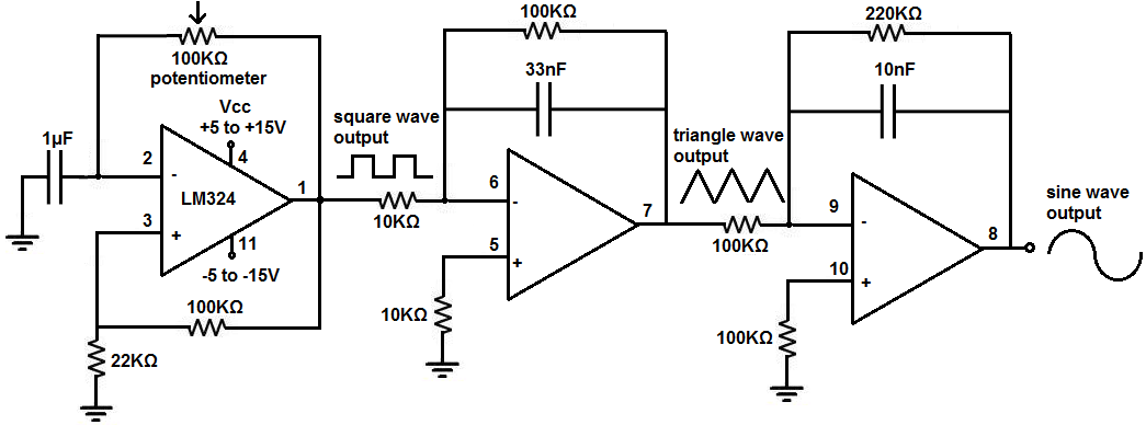 Function Generator Ready To Print Pcb Eslam S Lab