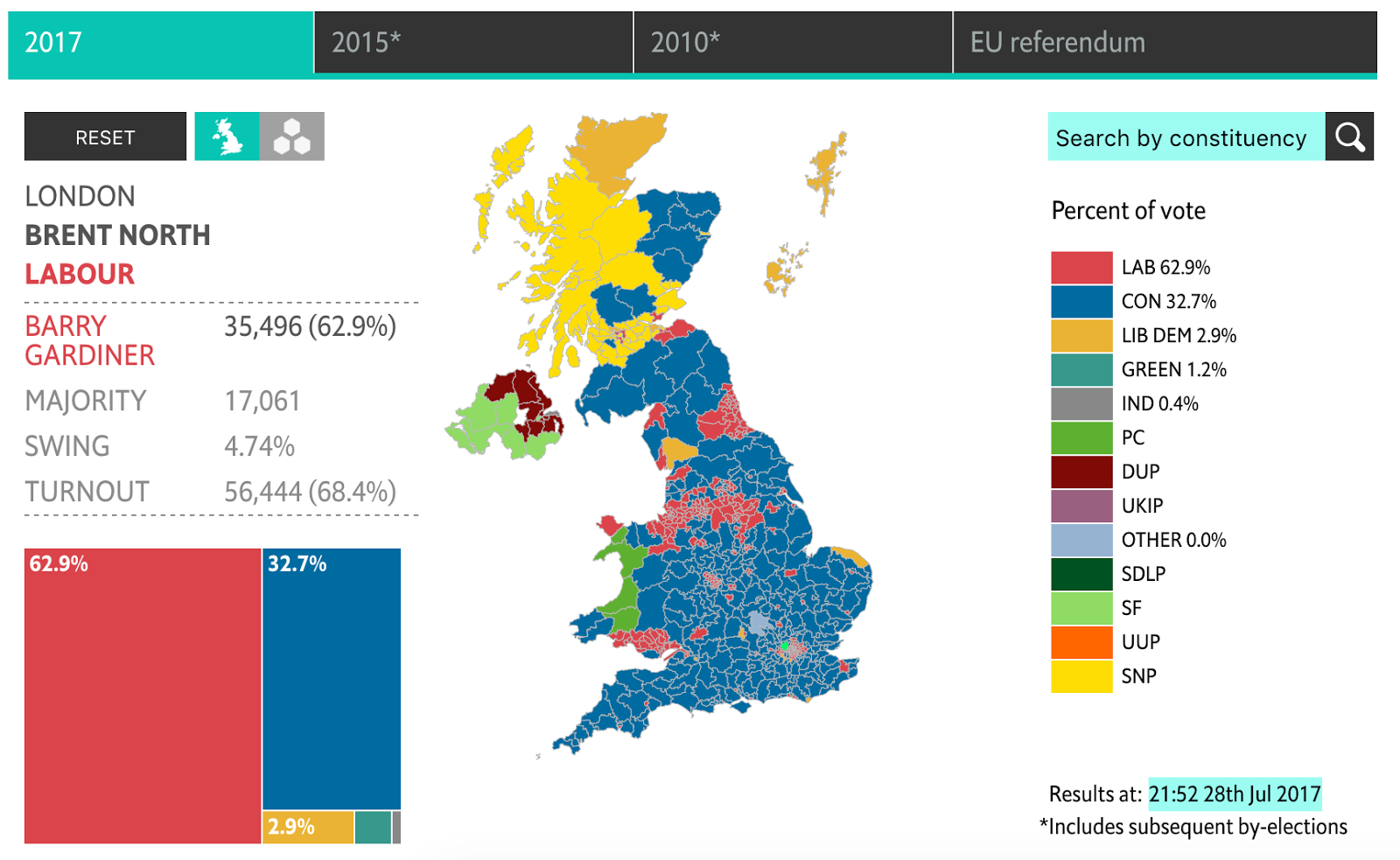 How each UK newsroom visualised the General Election in different