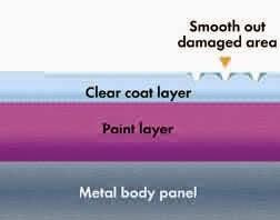 TOGWT: Base Coat Clear Coat (BC / CC) Paint System