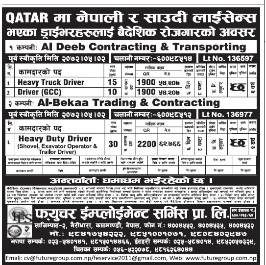 Jobs in Qatar for Nepali, Salary Rs 62,766