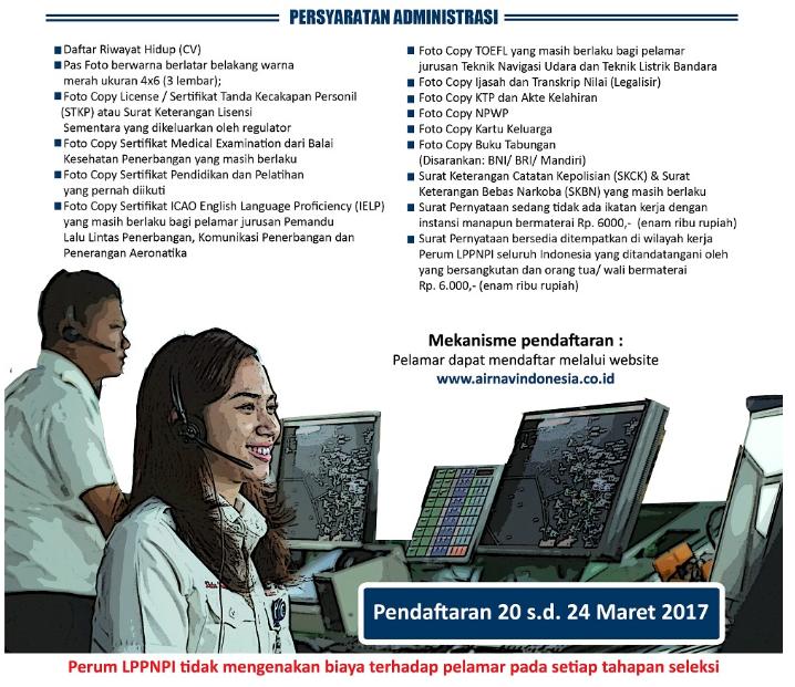 Rekrutmen AIRNAVINDONESIA - Peserta Pemagangan Fungsi Teknisi Penerbangan Perum LPPNPI 2017