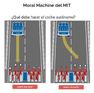 Figura 2: Moral Machine del MIT