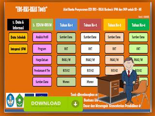Master Tool Aplikasi EDS RKS dan RKAS Format Excel