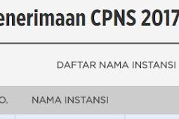 Daftar Nama Instansi Penerima CPNS Online dan Jadwal Pendaftarannya