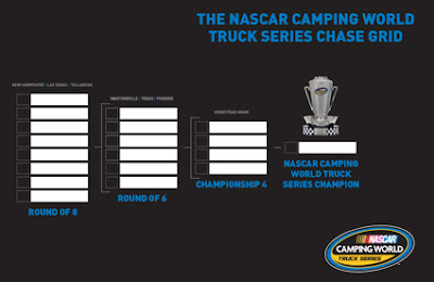 What You Need to Know about the #NASCAR Camping World Truck Series
