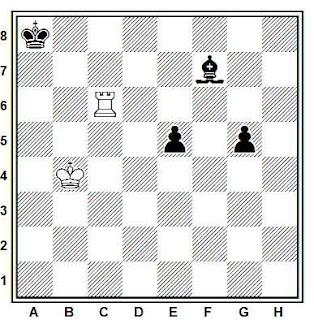 Estudio artístico de ajedrez Julio Bandrés Carballo, torre contra alfil