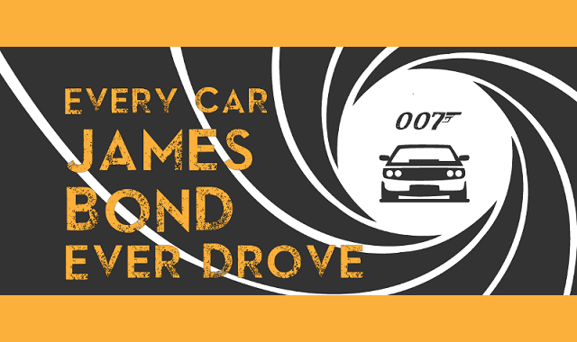 Every Car James Bond Ever Drove