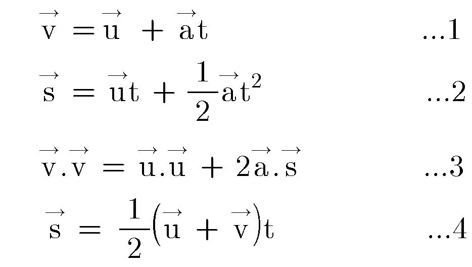 Equations of Motion: Basic Concepts, Derivations and