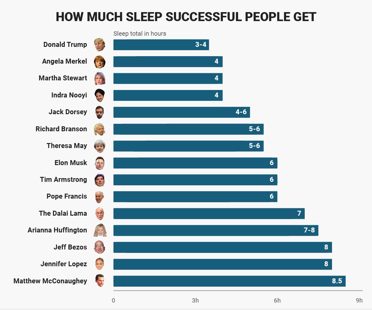 Başarılı İnsanların Sırları