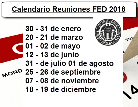 Próxima Reunión FED 2018