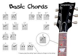 Chord Progressions - Piano, Guitar, Ukulele, Chord Chart, Easy Chord Charts