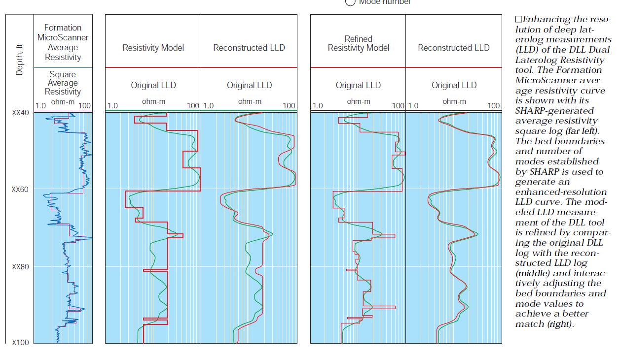 Geophysics Sketch Note: February 2019