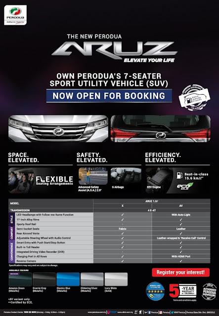 Harga dan Spesifikasi Perodua Aruz SUV Baharu