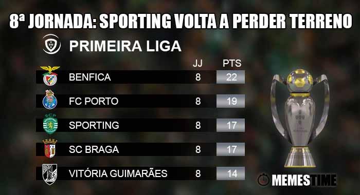 GIF Memes Time, da bola que rola e faz rir - Liga Nos, Classificação após a 8ªJornada: Benfica e Porto mantêm respetivamente o primeiro e segundo lugar do campeonato e consolidam essas posições fruto do empate do Sporting – 8ª Jornada: Sporting volta a perder terreno