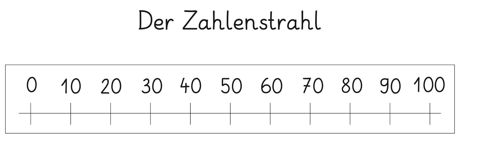 Lernstübchen: der Zahlenstrahl