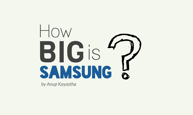How Big Is Samsung?
