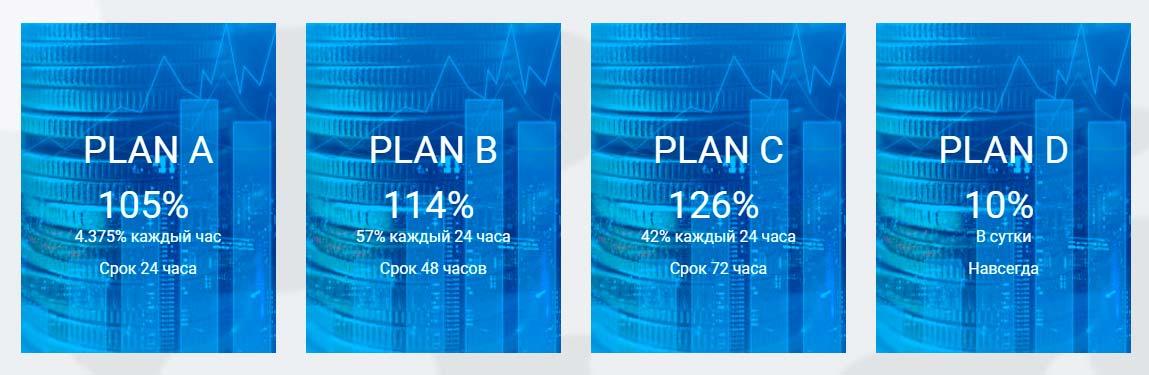 Инвестиционный план BTC-group