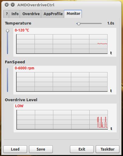 AMDOverdriveCtrl Lets You Tweak ATI Graphics Card Settings ~ Ubuntu