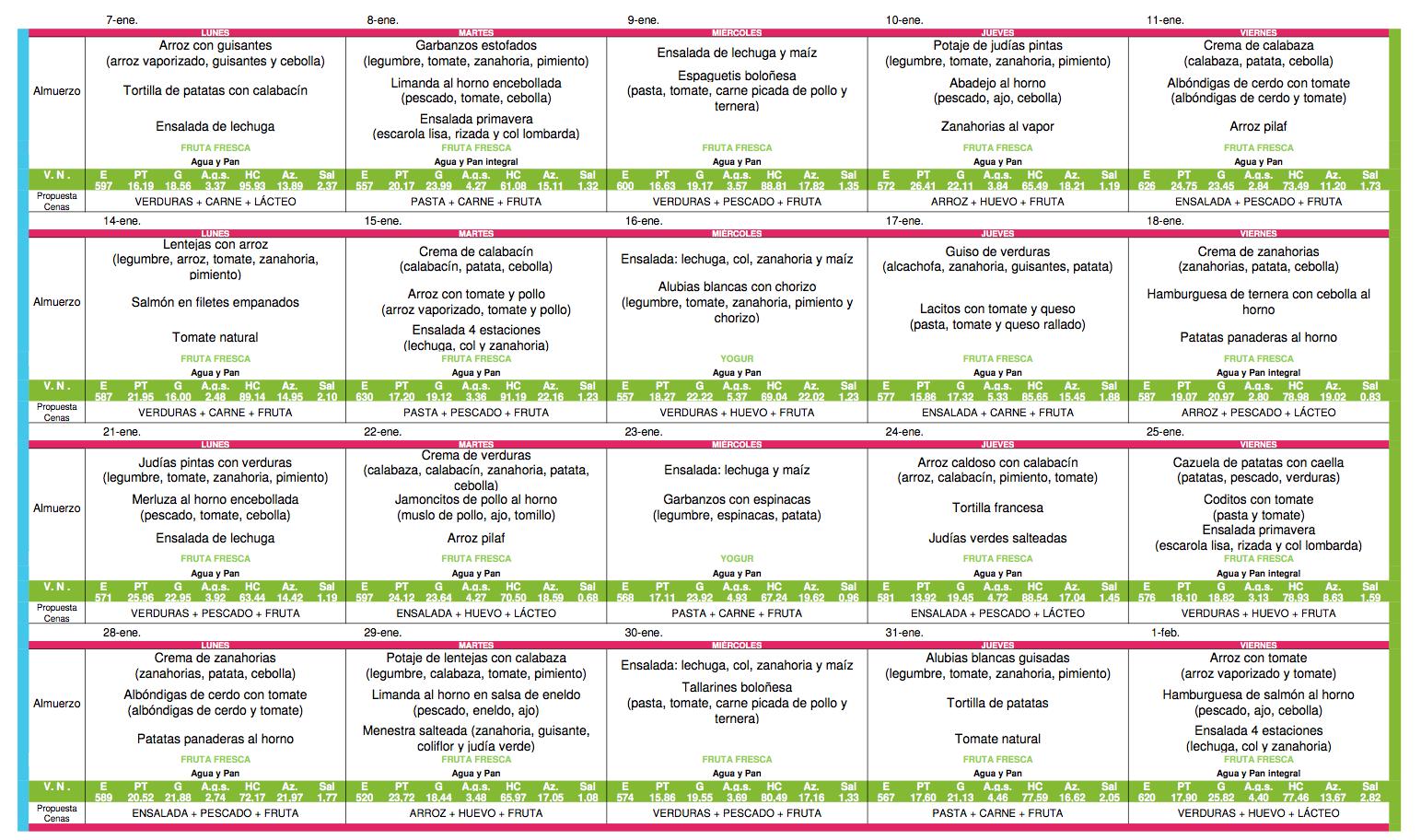 Información para Familias   CEIP SAN WALABONSO: Comedor ...