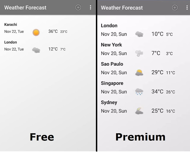 Delightful 5 Day Weather Forecast App Features