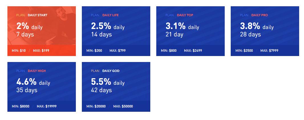 Инвестиционные планы MyPrivateBank