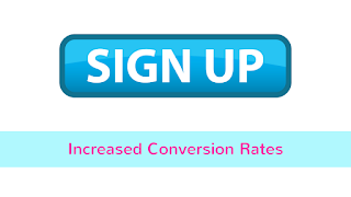 Social media helps in increasing conversion rate for your business.