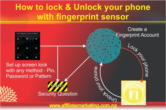 Create a fingerprint account