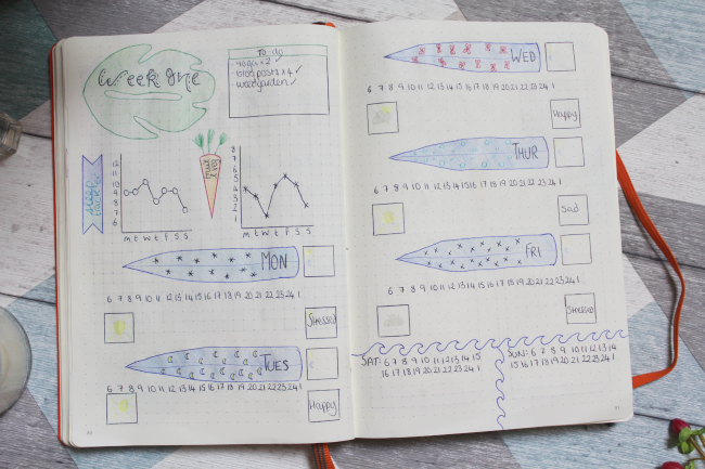 Lilo & Stitch bullet journal monthly spreads - www.nourishmeblog.co.uk