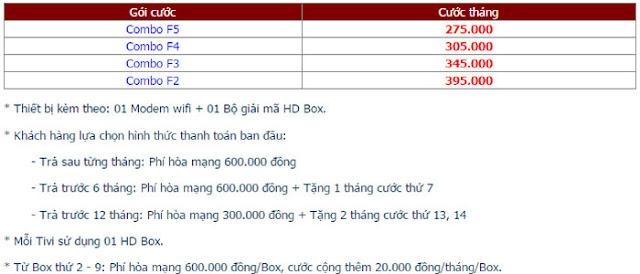 Đăng Ký Internet FPT Phường Kim Mã 2