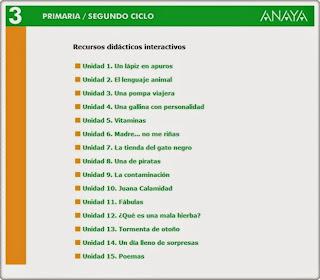 """Recursos Didácticos Interactivos de Conocimiento del Medio Editorial Anaya Proyecto """"Abre la puerta"""" de 3º de Primaria"""