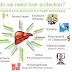 Liver Care Tips - Liver Diseases and Their Symptoms