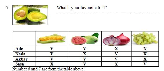 Contoh Soal UH 6 Bahasa Inggris Kelas 2 SD MI Tema Fruit and vegetable Semester 2