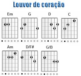 Meu Sol - Pier49 Music - Cifra simplificada - Acordes