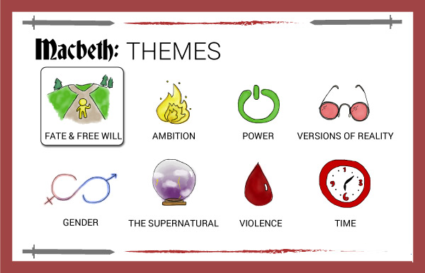 Examples of symbolism in macbeth