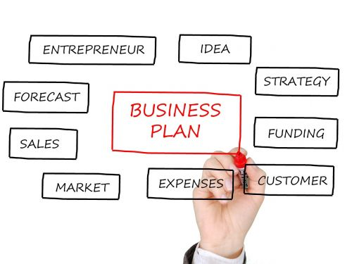 Strategy of business today don't work on customers need