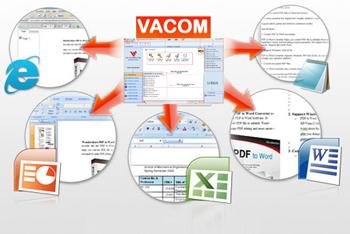 Phần mềm kế toán miễn phí có những tính năng gì